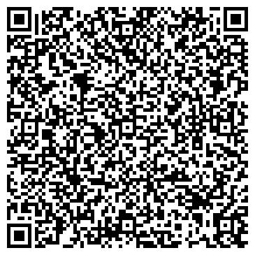 QR-код с контактной информацией организации Идеальная КУХНЯ, ЧП