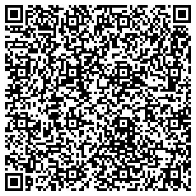 QR-код с контактной информацией организации Авторская мастерская дизайна интерьера Сокруты Андрея, СПД