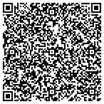 QR-код с контактной информацией организации Milkoff, СПД