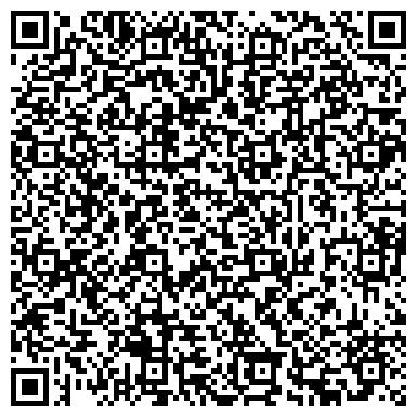 QR-код с контактной информацией организации БЕРЕЗАНСКАЯ ПТИЦЕФАБРИКА, АГРОФИРМА, ЗАО