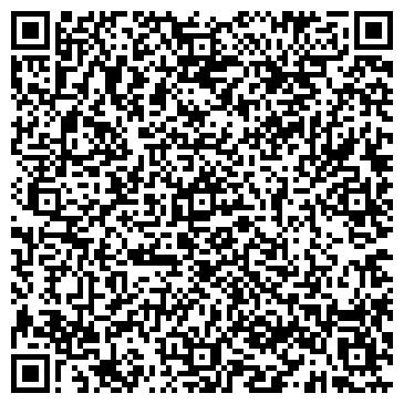 QR-код с контактной информацией организации Готель-менеджер ТМ, ЧП