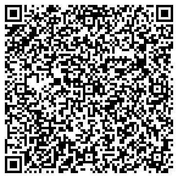 QR-код с контактной информацией организации Ретаил Експорт, СПД (Retail Expert)