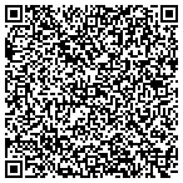 QR-код с контактной информацией организации Дизайнер Юлия Долматова,ЧП
