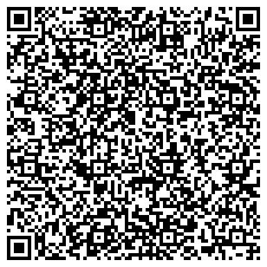 QR-код с контактной информацией организации Энергоресурс, ЧП