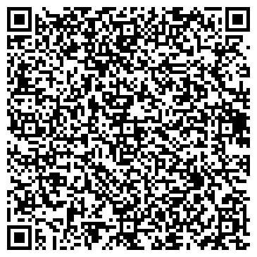 QR-код с контактной информацией организации Нестеренко Сергей Владимирович, СПД