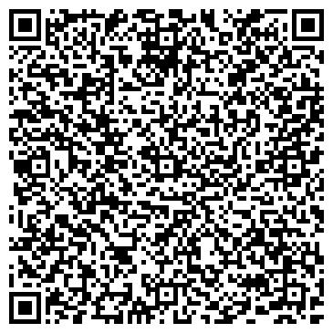 QR-код с контактной информацией организации Архитектор Владимир Никишин, СПД