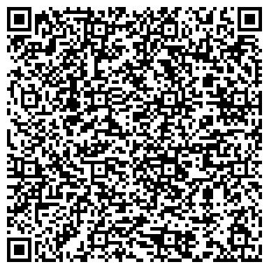 QR-код с контактной информацией организации Никос Арт, ЧП (Nikos Art)
