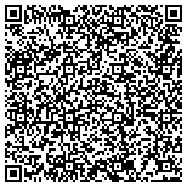QR-код с контактной информацией организации Жалюзи Роллшторы, СПД