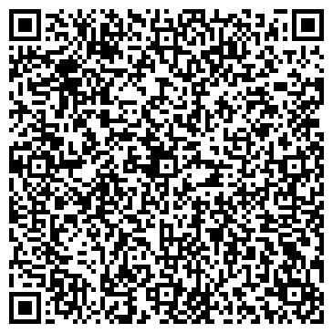 QR-код с контактной информацией организации Gipart (Гипарт), Студия дизайна