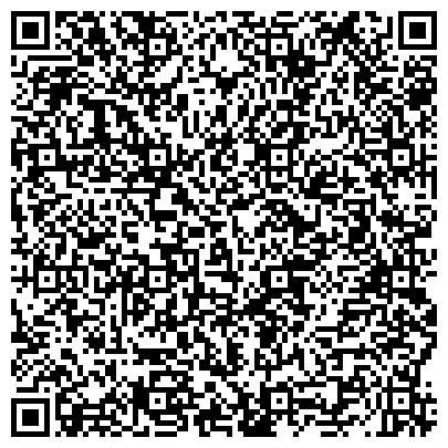 QR-код с контактной информацией организации Signet Marketing Corporation (Сигнет Маркетинг Корпорейшн), ТОО