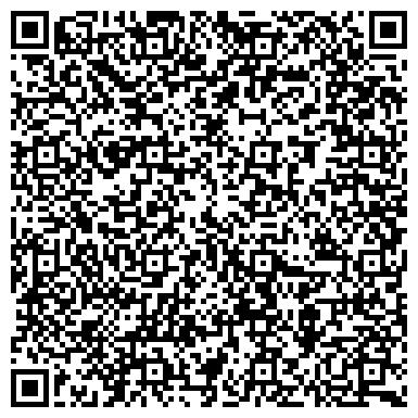 QR-код с контактной информацией организации НОВОСТИ АГРОТЕХНИКИ, ПРОИЗВОДСТВЕННО-ПРАКТИЧЕСКИЙ ЖУРНАЛ