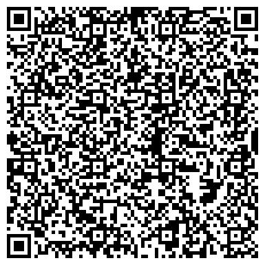 QR-код с контактной информацией организации Студия дизайна интерьера «RivieraGroup», ИП