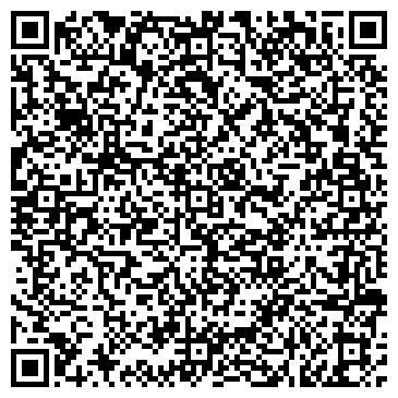 QR-код с контактной информацией организации Арт студия SERMAR, ЧП