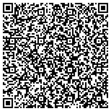 QR-код с контактной информацией организации КировоградЕвробуд, ООО