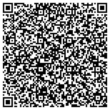 QR-код с контактной информацией организации Домашний уют, Компания