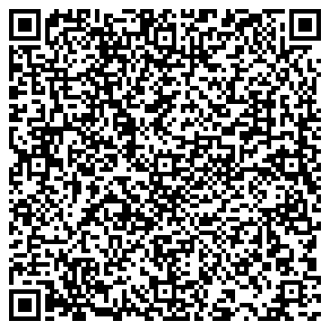 QR-код с контактной информацией организации Алекс Бильярд (Alex-Billiard), ЧП