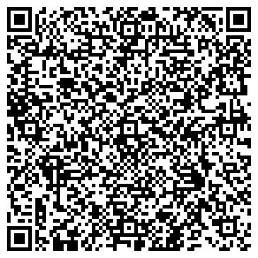 QR-код с контактной информацией организации Мельник М. А., CПД