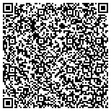 QR-код с контактной информацией организации Сошка Ю. А., СПД (Комфорт-авто)