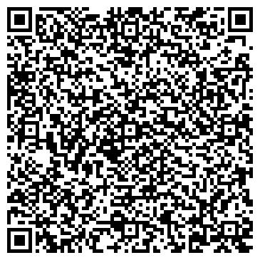 QR-код с контактной информацией организации Кузнецов Сергей Владимирович, ЧП