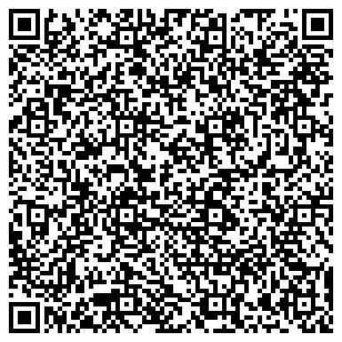 QR-код с контактной информацией организации Компания Сфера-М, ЧП