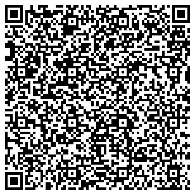 QR-код с контактной информацией организации Мебель плюс, Компания