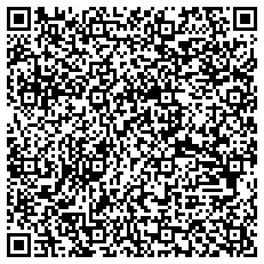 QR-код с контактной информацией организации Торговый дом ЛВС, ООО НПП