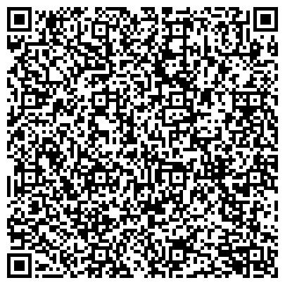 QR-код с контактной информацией организации ПАН ПРОДУКТ, ДЧП ООО ВИННИЦКАЯ РЕГИОНАЛЬНАЯ ХОЛДИНГОВАЯ КОМНАНИЯ