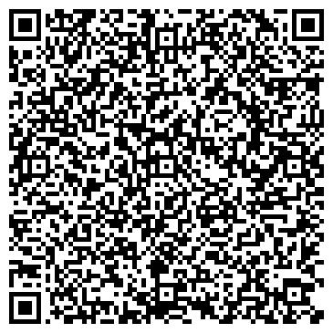 QR-код с контактной информацией организации Частное предприятие SITECS Group