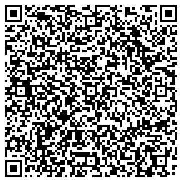 QR-код с контактной информацией организации Частное предприятие TERMOSERVICE