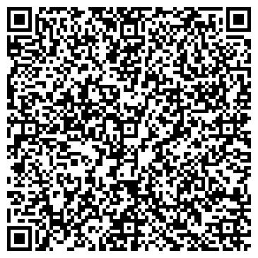QR-код с контактной информацией организации Общество с ограниченной ответственностью НПП «АтомЭнергоСпецЗащита»
