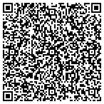 QR-код с контактной информацией организации Субъект предпринимательской деятельности Колесник Ю. Н. ЧП