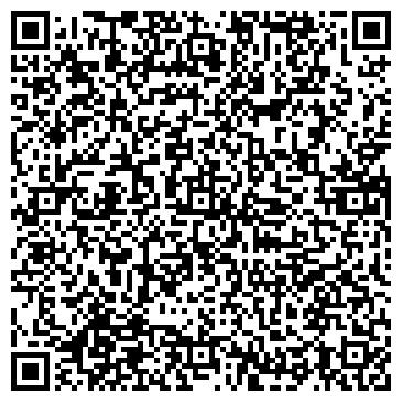 QR-код с контактной информацией организации НПП «Тривар» ТОВ