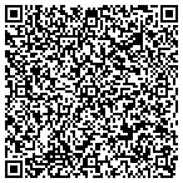 QR-код с контактной информацией организации Научное приборостроение, КРУП НАНБ