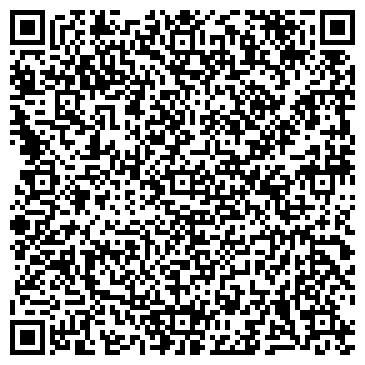 QR-код с контактной информацией организации Абазовик С. Н., ИП