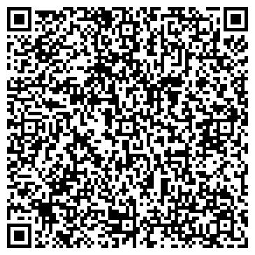 QR-код с контактной информацией организации Фёдоров Ю. А., ИП