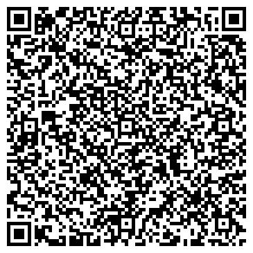QR-код с контактной информацией организации Гарантаквафильтр, ООО