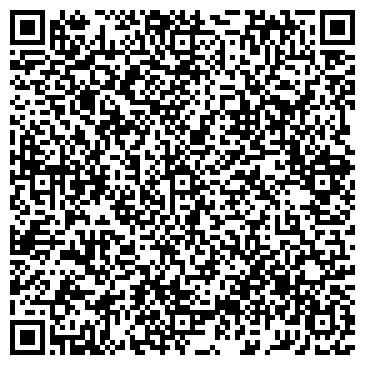 QR-код с контактной информацией организации Мультипак, ИПУП