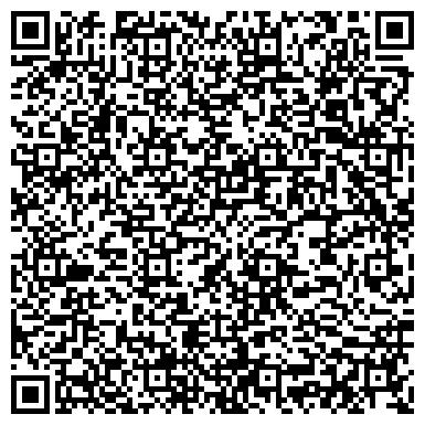 QR-код с контактной информацией организации Герметекс, ООО Представительство