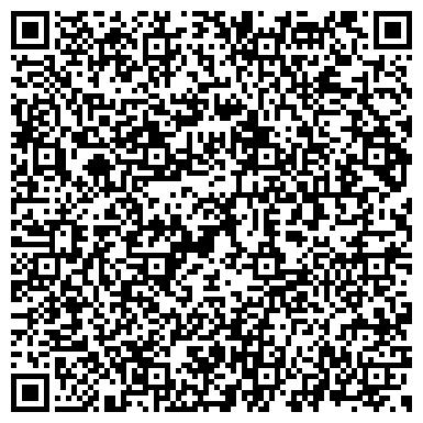 QR-код с контактной информацией организации Борисовский завод полимерной тары Полимиз, ОАО