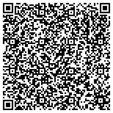 QR-код с контактной информацией организации ФОП Автоматика для всех
