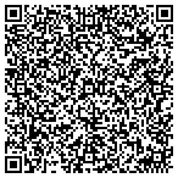 QR-код с контактной информацией организации Частное предприятие ПромАгроРось