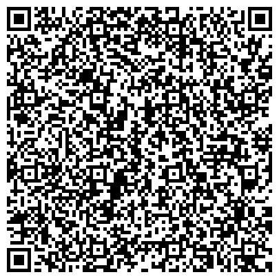 QR-код с контактной информацией организации Автотракторные прокладки и РТИ