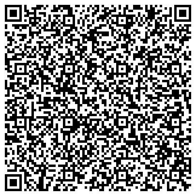 QR-код с контактной информацией организации ИНКОР — задвижки, вентили, краны, клапаны, затворы, отводы