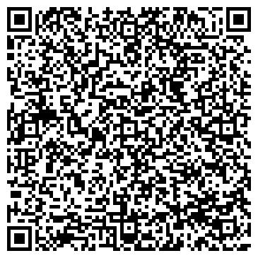 QR-код с контактной информацией организации ТОВ НВКФ «Ресурс-Экспо»