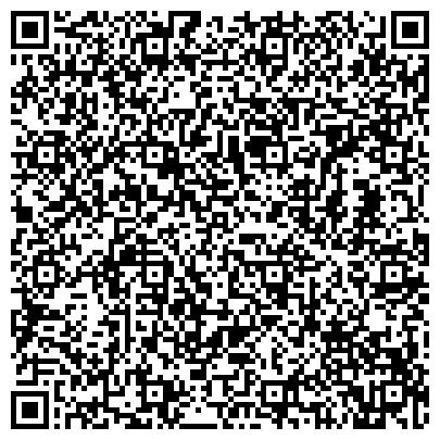 QR-код с контактной информацией организации Мешки полипропиленовые, ЧП Копыл