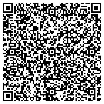 QR-код с контактной информацией организации Котлотех, ЧП