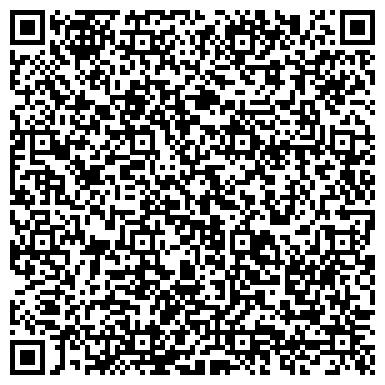 QR-код с контактной информацией организации Электрооборудование (Металлопрокат), ЧП Кушнир