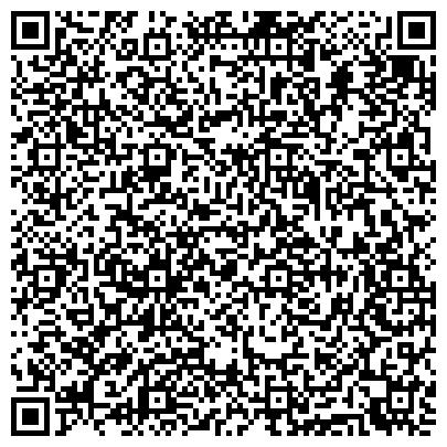 QR-код с контактной информацией организации Завод изоляционных материалов, ООО