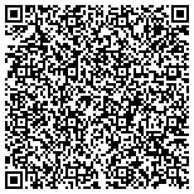 QR-код с контактной информацией организации Ново Пласт Индастриал, ООО