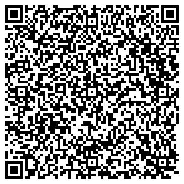 QR-код с контактной информацией организации НПК Евро-Инвест, ООО